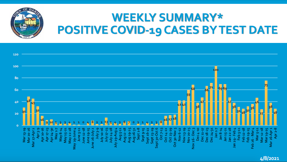 April 8 COVID-19 report p 4