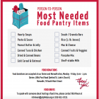 Most needed food items Person to Person May 2021